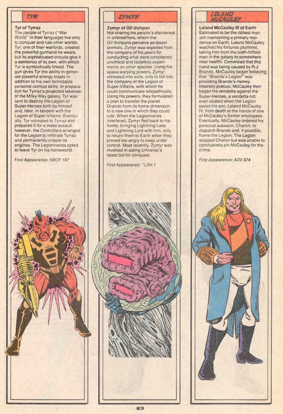Tyr, Zymyr, and Leland McCauley by Rick Stasi and Robert Campanella - Who's Who in the Legion of Super-Heroes #4