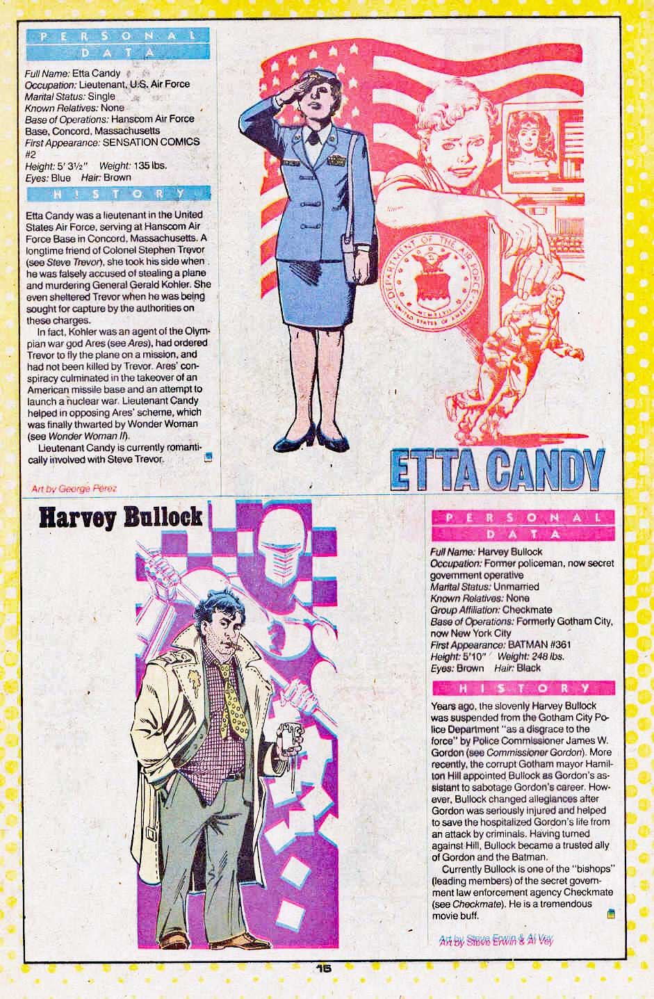 Etta Candy by George Perez - Who's Who: Update '88, vol. 4